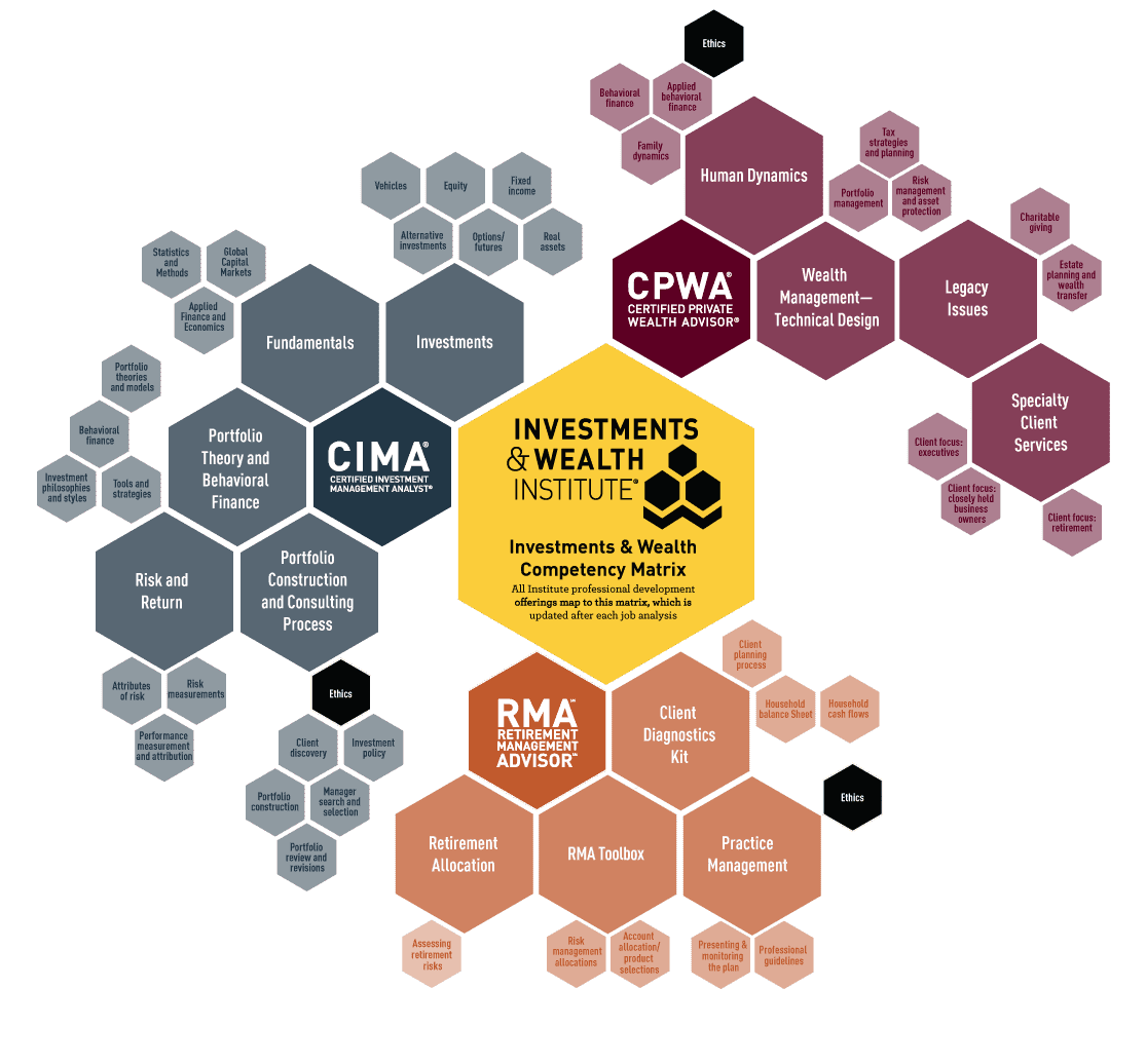 IWI Capabilities Matrix